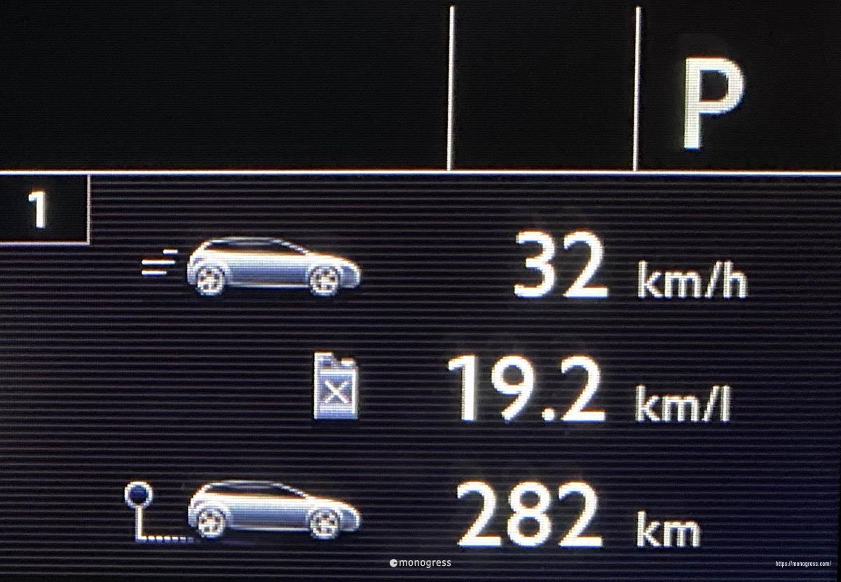 Peugeot308SWの燃費